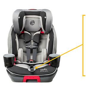The Harness Adjustment Button is located under a plastic shield between the occupant's legs.